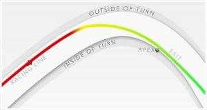 turn apex